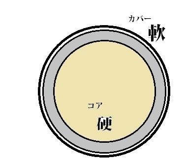 ツアーボール-1
